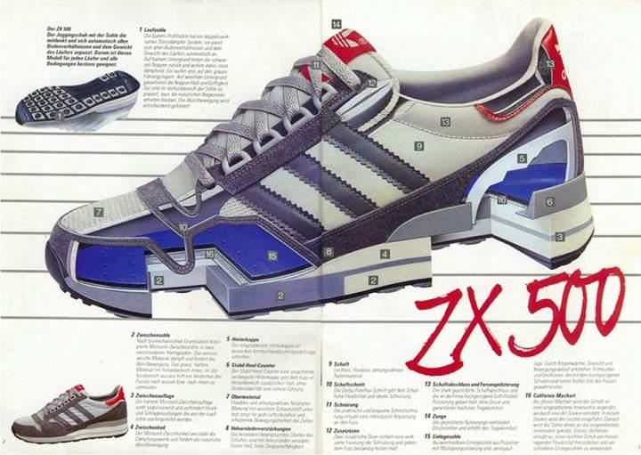 adidas zx geschichte die evolution des runnings