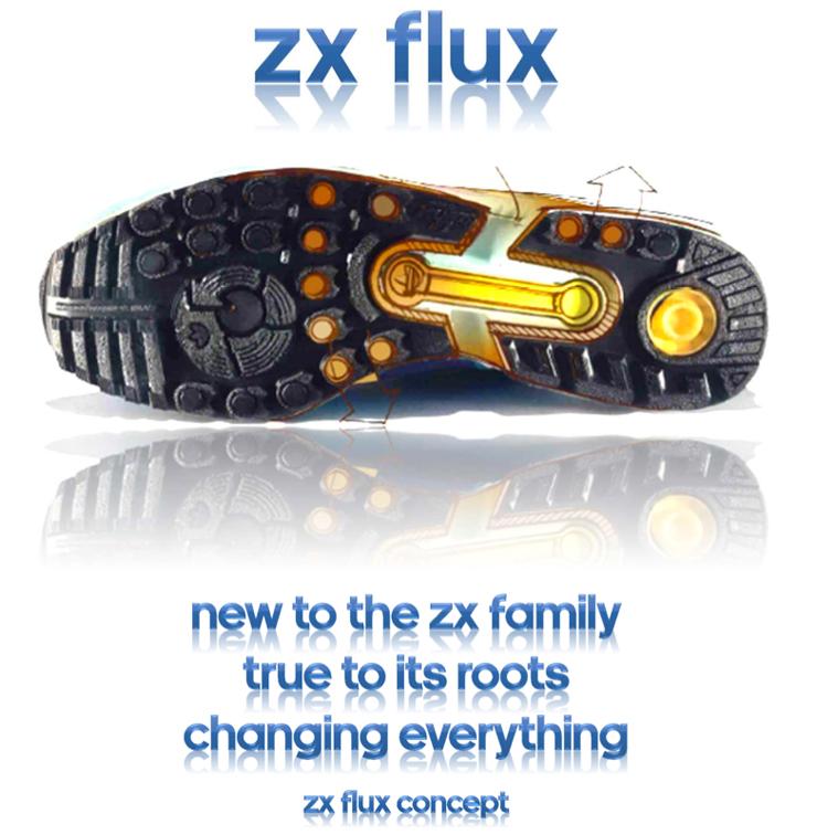 adidas ZX Flux Concept