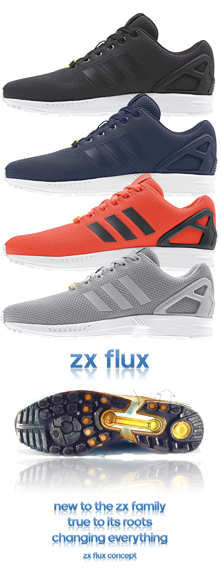 adidas ZX Flux Torsion uts blog